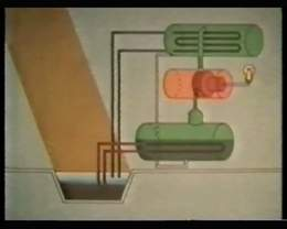 Schematic Diagram of Solar Energy Power Generator